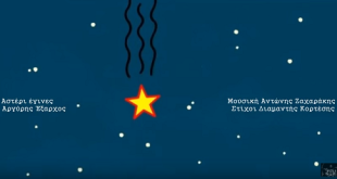 Αστέρι έγινες – share-news.gr